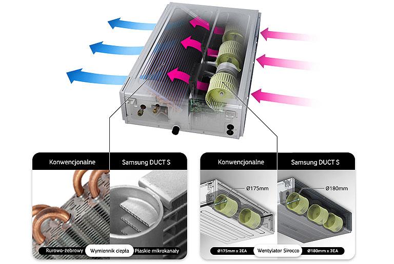Światowej klasy efektywność energetyczna